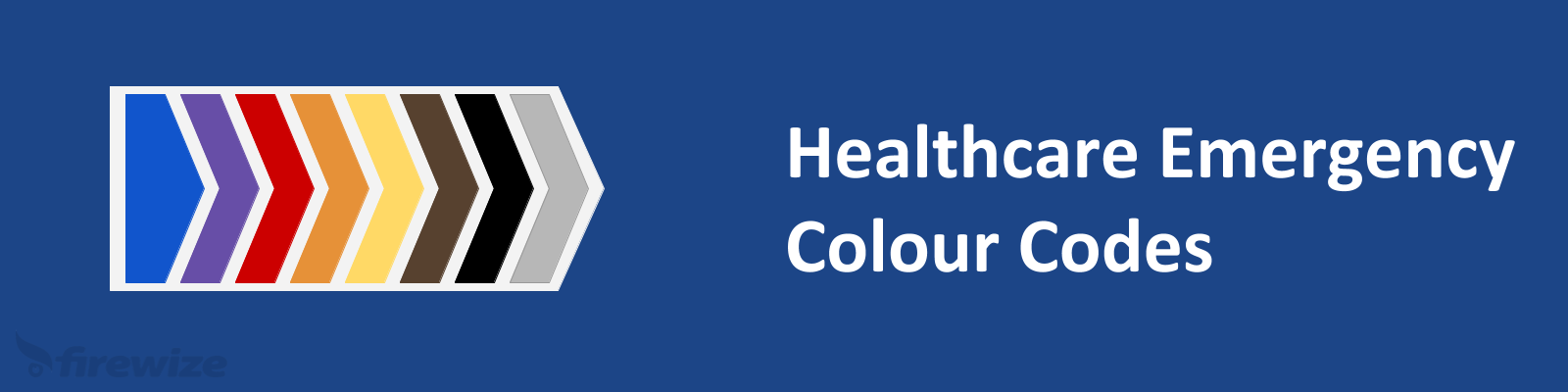 Healthcare Emergency Colour Codes